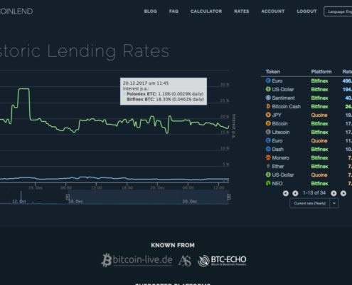 Coinlend giver stort afkast ved at styre dine udlån af bitcoins.